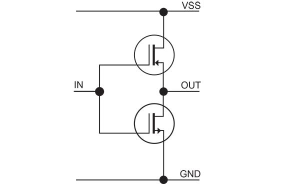 Astonishing Incremental Encoder Signals Htl Push Pull Or Ttl Rs422 Wiring Cloud Orsalboapumohammedshrineorg