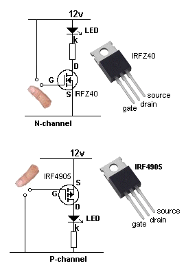 Sensational Electronics Technology Testing Mosfets And Fets Wiring Cloud Rdonaheevemohammedshrineorg