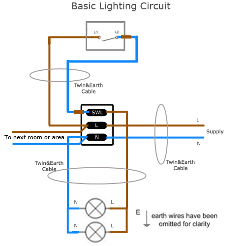 Fine Wiring A Simple Lighting Circuit Sparkyfacts Co Uk Wiring Cloud Animomajobocepmohammedshrineorg