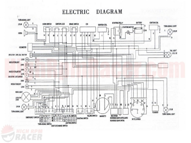 Loncin 50Cc Wiring Diagram from static-cdn.imageservice.cloud