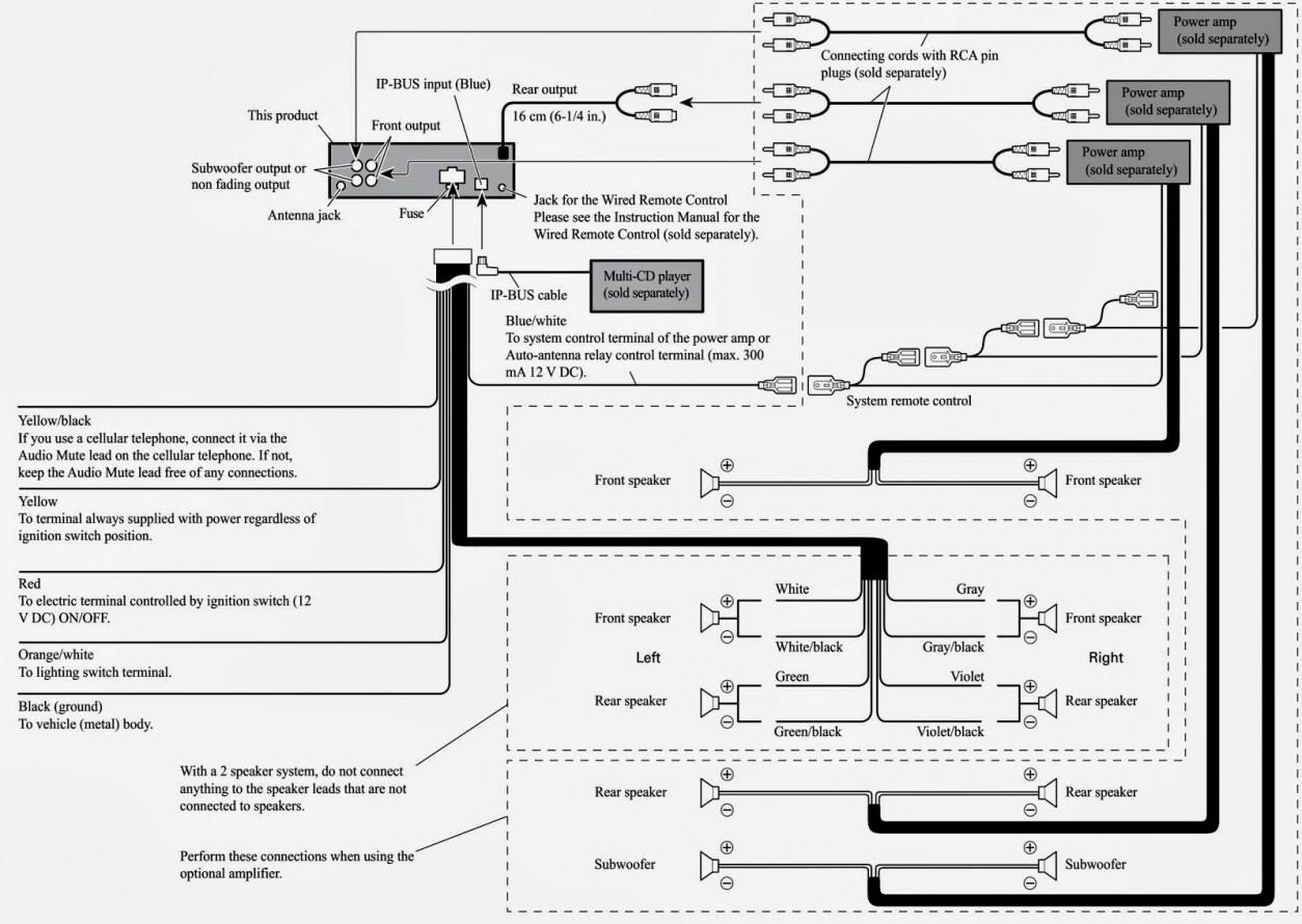 DIAGRAM] Avic X710bt Wiring Diagram FULL Version HD Quality Wiring Diagram  - CM631UDWIRING.CONCESSIONARIABELOGISENIGALLIA.IT