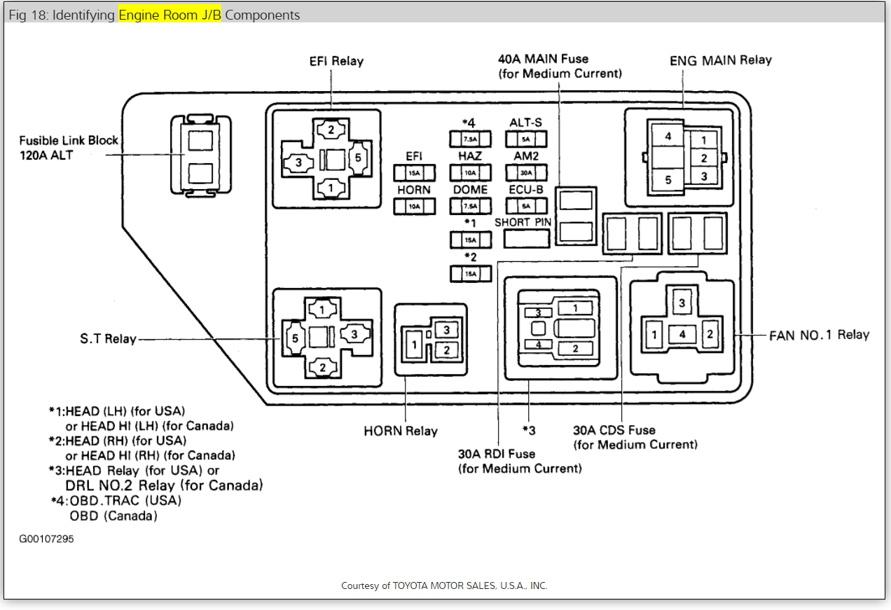 1999 camry fuse diagram schematic 99 avalon fuse diagram telo aceh tintenglueck de  99 avalon fuse diagram telo aceh