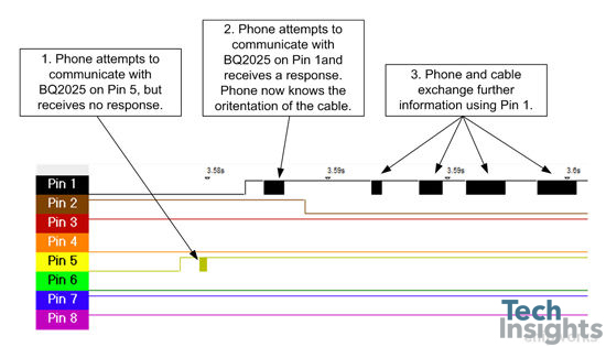 Bv 1454 Usb Cable Wiring Diagram Micro Usb Otg Cable Wiring Iphone 8 Pin Download Diagram