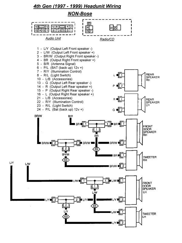 1997 Infiniti Q45 Stereo Wiring Diagram Wiring Diagram Modernize Modernize Frankmotors Es