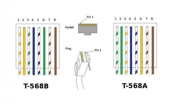 cat 5 to dual rj11 wiring diagram free picture mv 1983  wiring diagram for 568a get free image about wiring  wiring diagram for 568a get free image