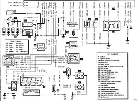 Pleasing 97 Gmc Truck Wiring Schematic Epub Pdf Wiring Cloud Vieworaidewilluminateatxorg