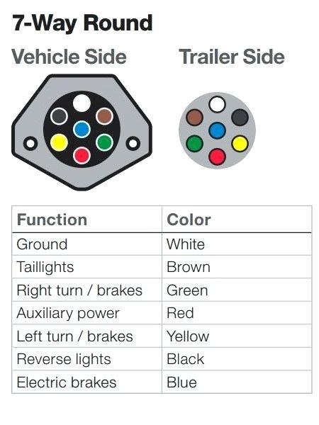Ad 2889 7 Way Trailer Wiring Diagram Brakes