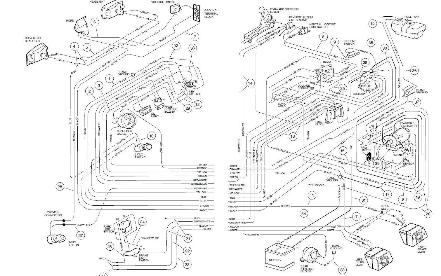 gem cart wiring diagram gem car 48 volt wiring diagram pandemi wiro thedotproject co  gem car 48 volt wiring diagram