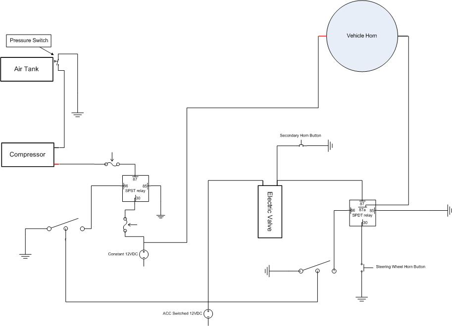 [SCHEMATICS_4ER]  HK_7514] Ford Air Horn Wiring Diagram Schematic Wiring | Horns For Truck Wiring Diagrams |  | Cajos Heeve Jidig Feren Bachi Oxyt Heeve Mohammedshrine Librar Wiring 101