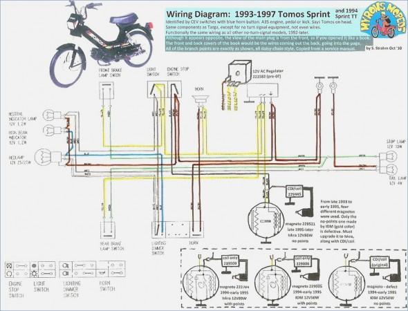 VF_8452] Wiring Diagram Of Motorcycle HondaRosz Nful Phae Mohammedshrine Librar Wiring 101