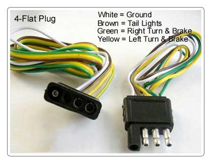 quality trailer wiring diagram sk 8898  flat 4 pin trailer brake wiring diagrams schematic wiring  trailer brake wiring diagrams