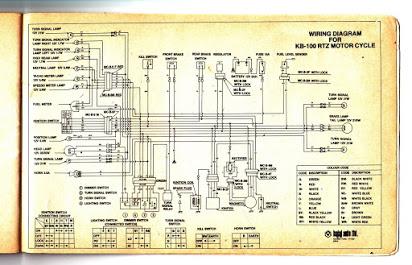 zc_4716] bajaj motorcycle wiring diagram schematic wiring  greas arch vira mohammedshrine librar wiring 101