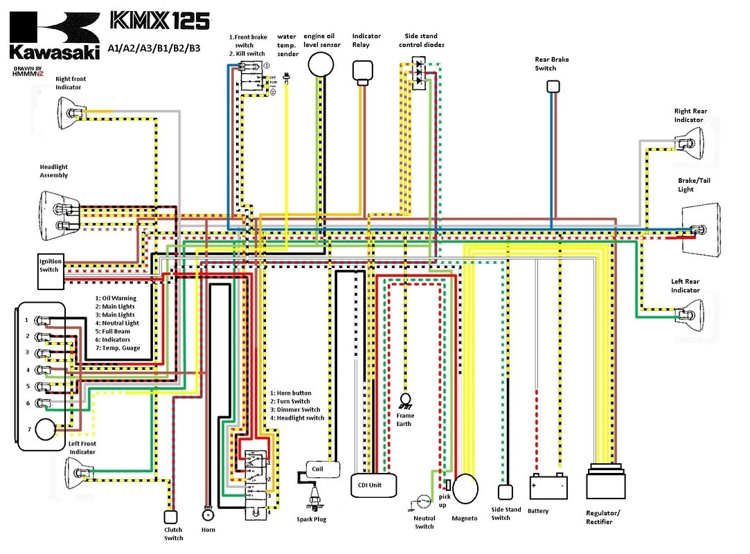 [TVPR_3874]  BR_4115] Wiring Diagram Of Rusi Motorcycle Schematic Wiring | Wiring Diagram Of Rusi Motorcycle |  | Shopa Lious Istic Heli Cali Oidei Scoba Mohammedshrine Librar Wiring 101