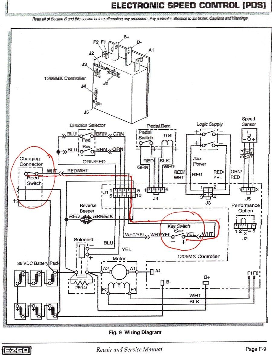 DT_0480] Ezgo Dc S Wiring Diagram Club Car Golf Cart Wiring Diagram Club Car  Schematic Wiring | Gem Car 48 Volt Wiring Diagram |  | Ophen Ponol Ostr Aeocy Lline Sianu Semec Mohammedshrine Librar Wiring 101