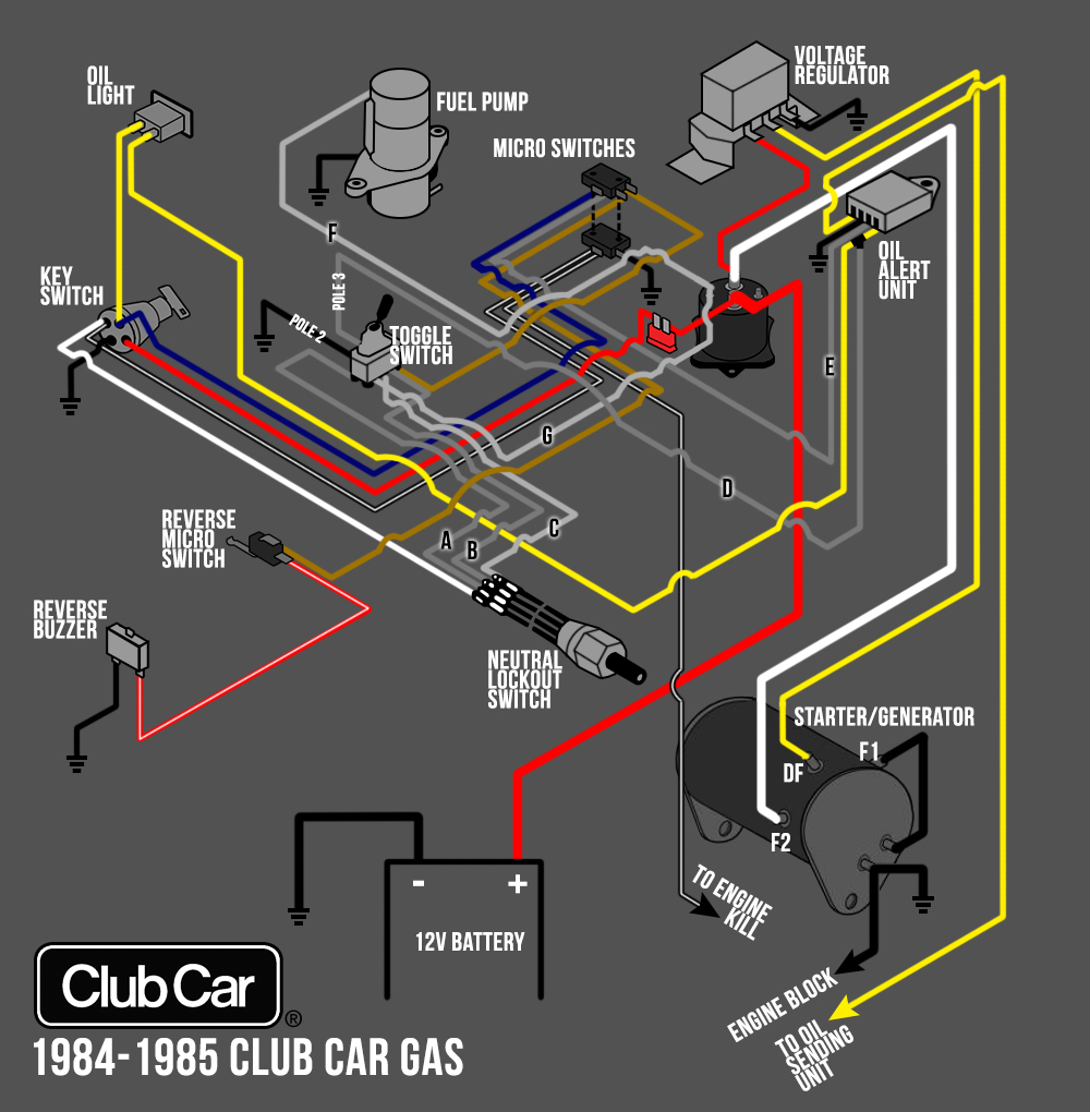 36 volt club car v glide wiring diagram vb 7143  diagram also gas club car micro switch wiring on wiring  gas club car micro switch wiring