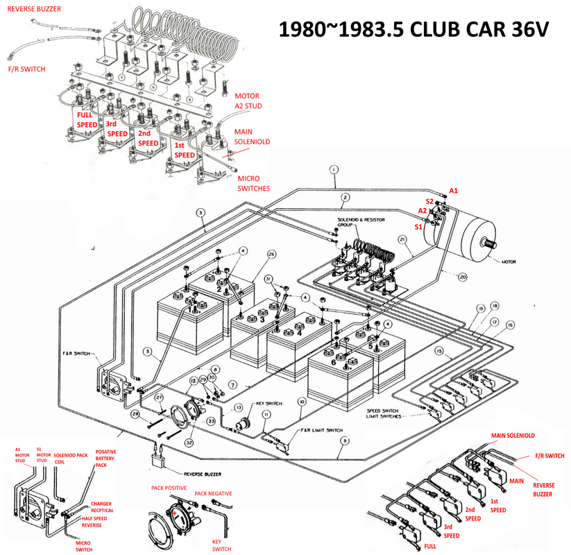 36 volt club car v glide wiring diagram 1987 club car solenoid wiring diagram schematic wiring diagram  1987 club car solenoid wiring diagram