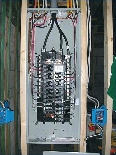 100 Amp Panel Wiring Diagram Wiring Diagrams Source