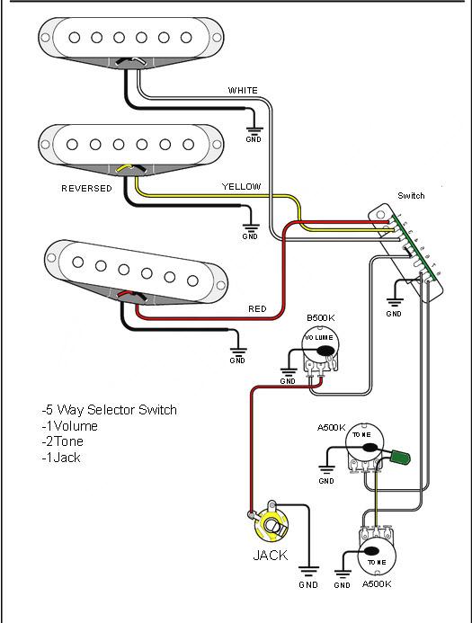 Squier Bullet Wiring Diagram - 2000 Ford Expedition Transmission Diagram  List Data Schematicsantuariomadredelbuonconsiglio.it