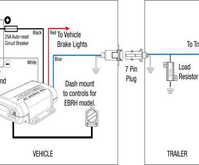 hf4941 keystone trailer plug wiring diagram free diagram