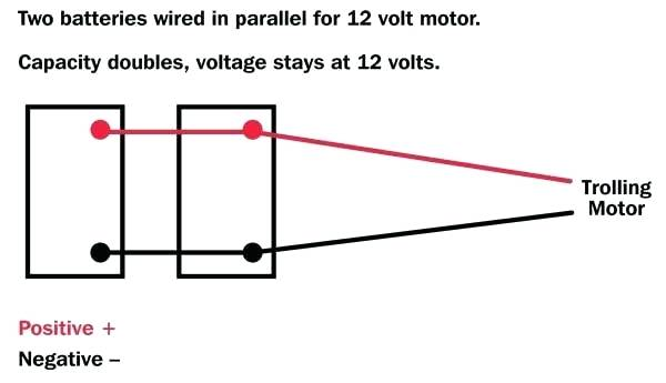 Stupendous 36 Volt Boat Wiring Diagram Club Car Battery Wiring Diagram Volt Wiring Cloud Mousmenurrecoveryedborg