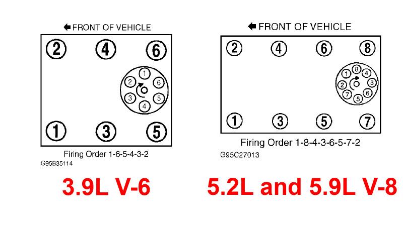 dodge ram 1500 spark plug wire diagram - trailer wiring diagram  tacklereviewer - polarisss.yadarimu.jeanjaures37.fr  wiring diagram resource