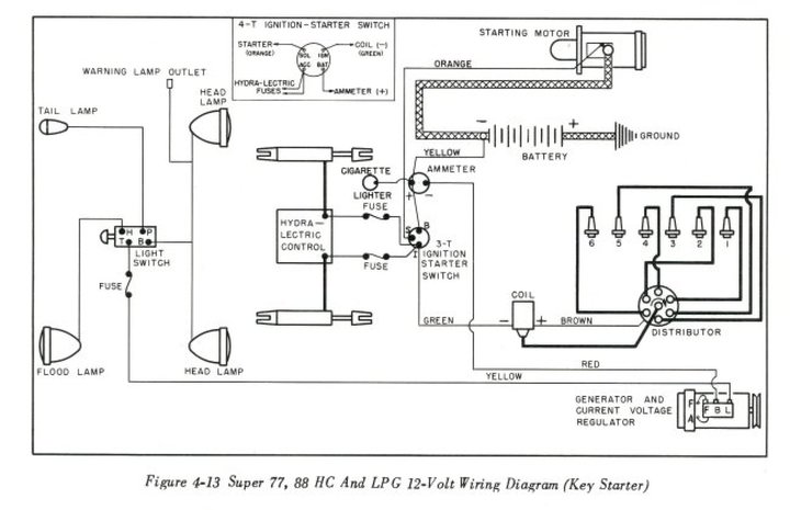 Tractor Amp Gauge Wiring Diagram from static-cdn.imageservice.cloud
