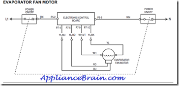 DN_6668] Wiring Diagram For An Evaporator Fan Motor Schematic WiringOidei Ling Scoba Isop Ommit Synk Phae Mohammedshrine Librar Wiring 101