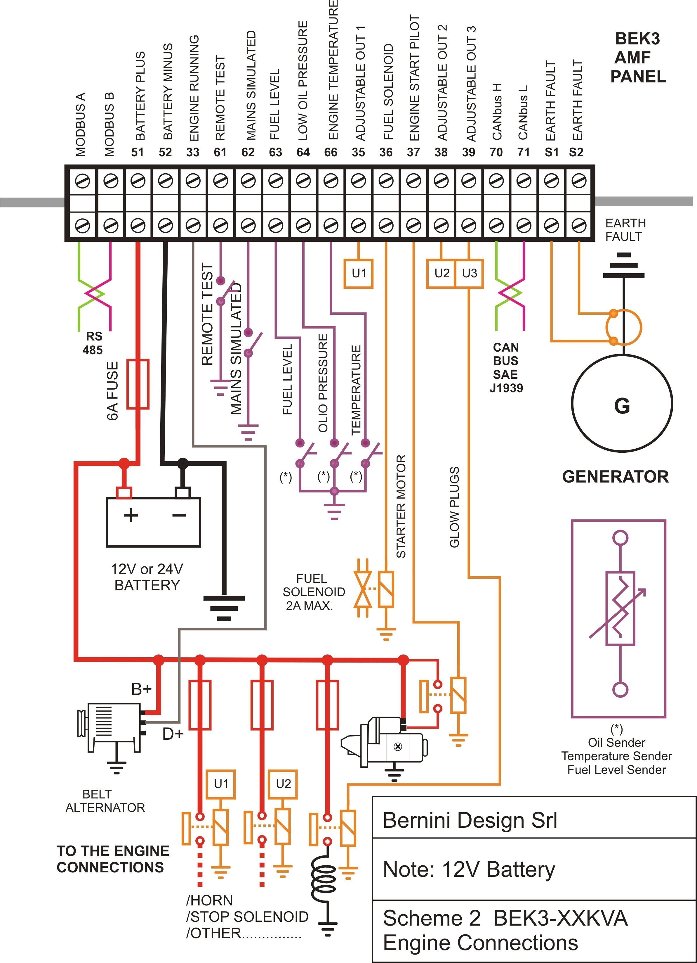 Az 4789 House Wiring Regulations In South Africa Download Diagram