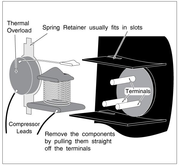 refrigerator wiring diagram compressor nm 5402  fridgedarie refrigerator compressor wiring diagram refrigerator compressor starter wiring diagram refrigerator compressor wiring diagram