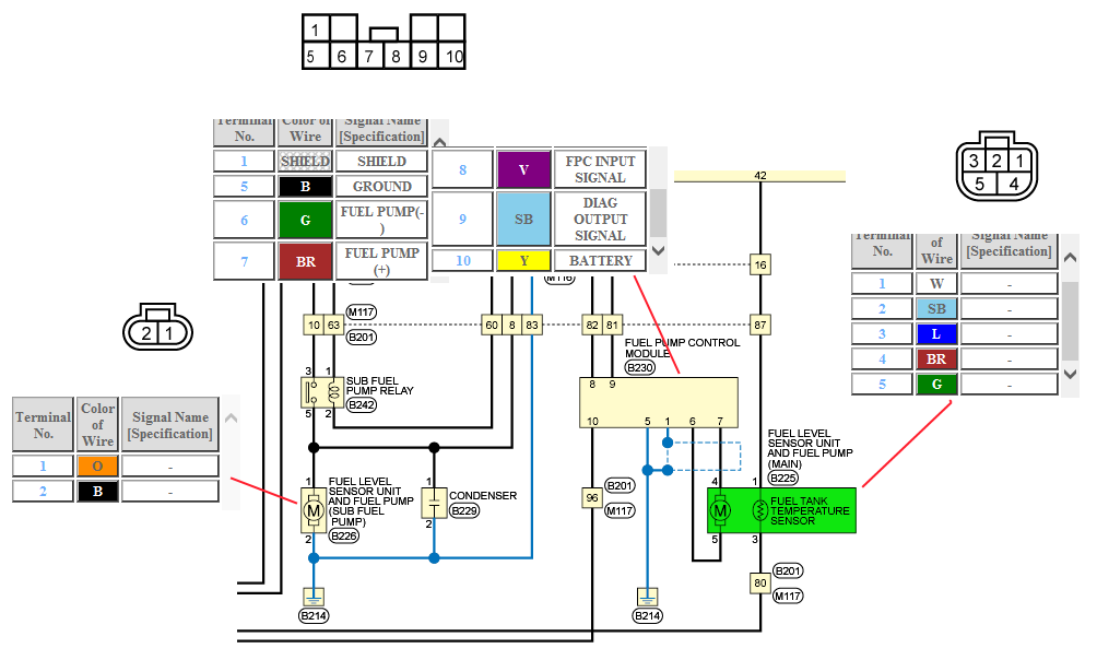 Wiring Diagram Nissan Skyline Fuse Box Diagram Full Version Hd Quality Box Diagram