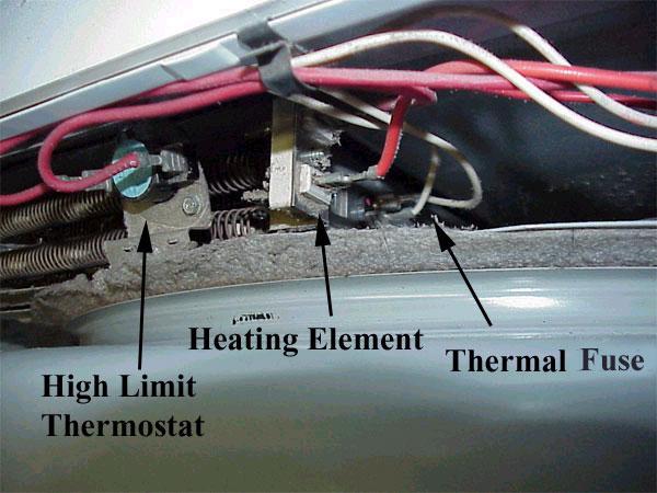 Ge Dryer Heating Element Wiring Diagram - Wiring Diagram Diode Symbol -  hyundaiii.tukune.jeanjaures37.fr | Ge Dryer Heating Element Wiring Diagrams |  | Wiring Diagram Resource