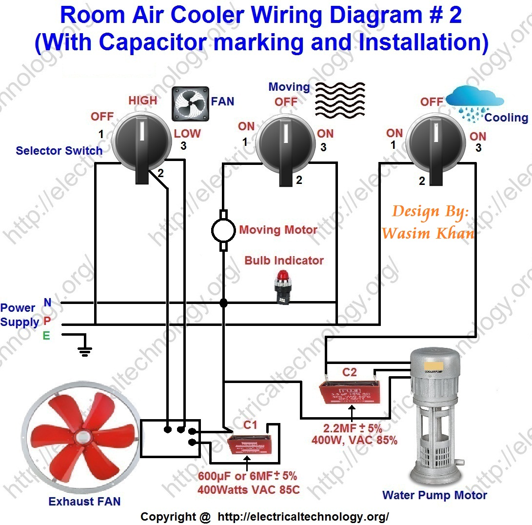 YG_3727] Federal Cooler Packaged Wire Diagram Schematic WiringPhon Dupl Mimig Hendil Mohammedshrine Librar Wiring 101
