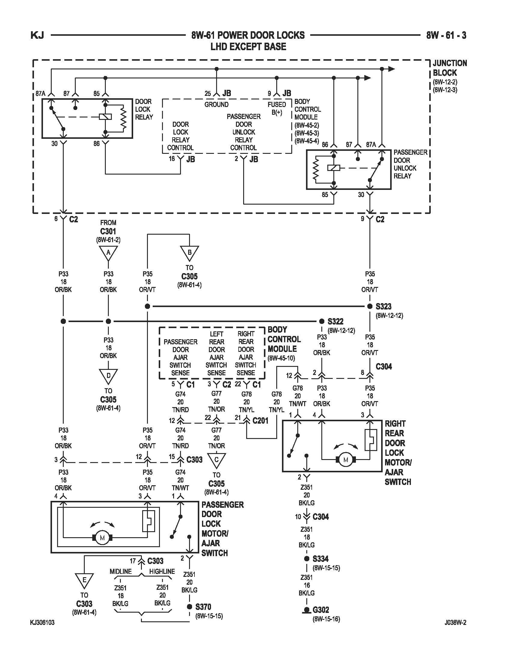 2010 Jeep Wrangler Door Lock Wiring Diagram Wiring Diagram Oil Variable Oil Variable Gobep It