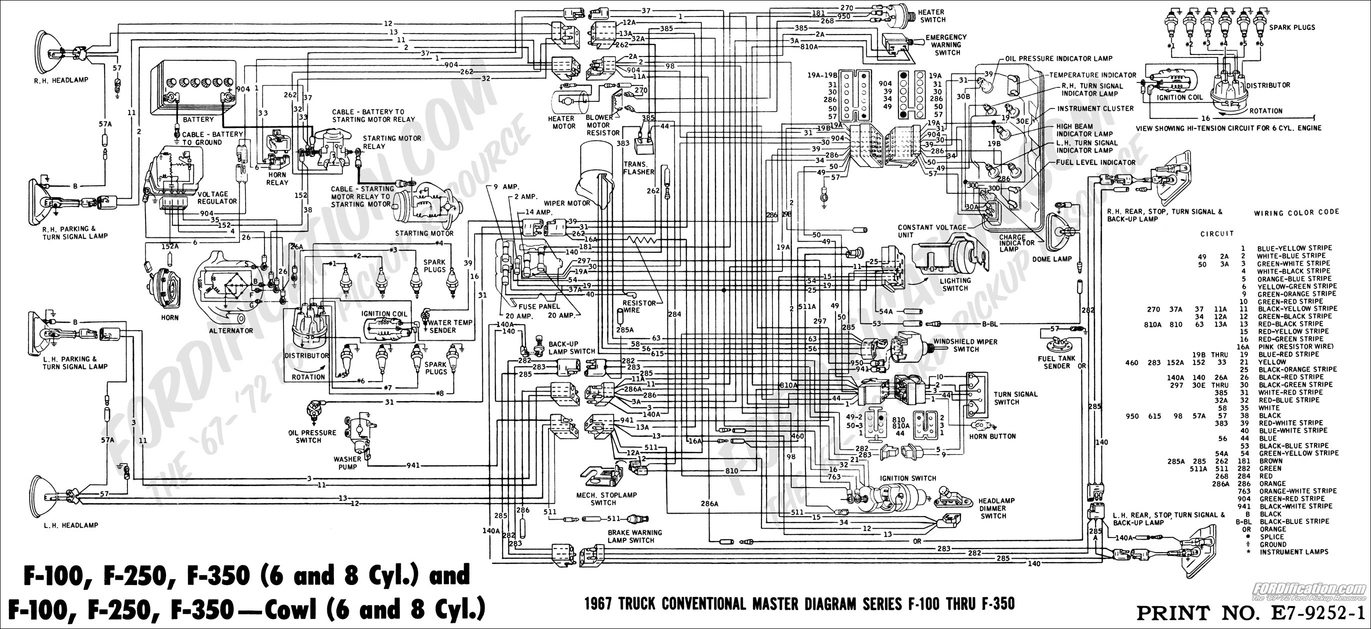 Ford F700 Wiring Diagrams - Engine Distributor Diagram for Wiring Diagram  SchematicsWiring Diagram Schematics