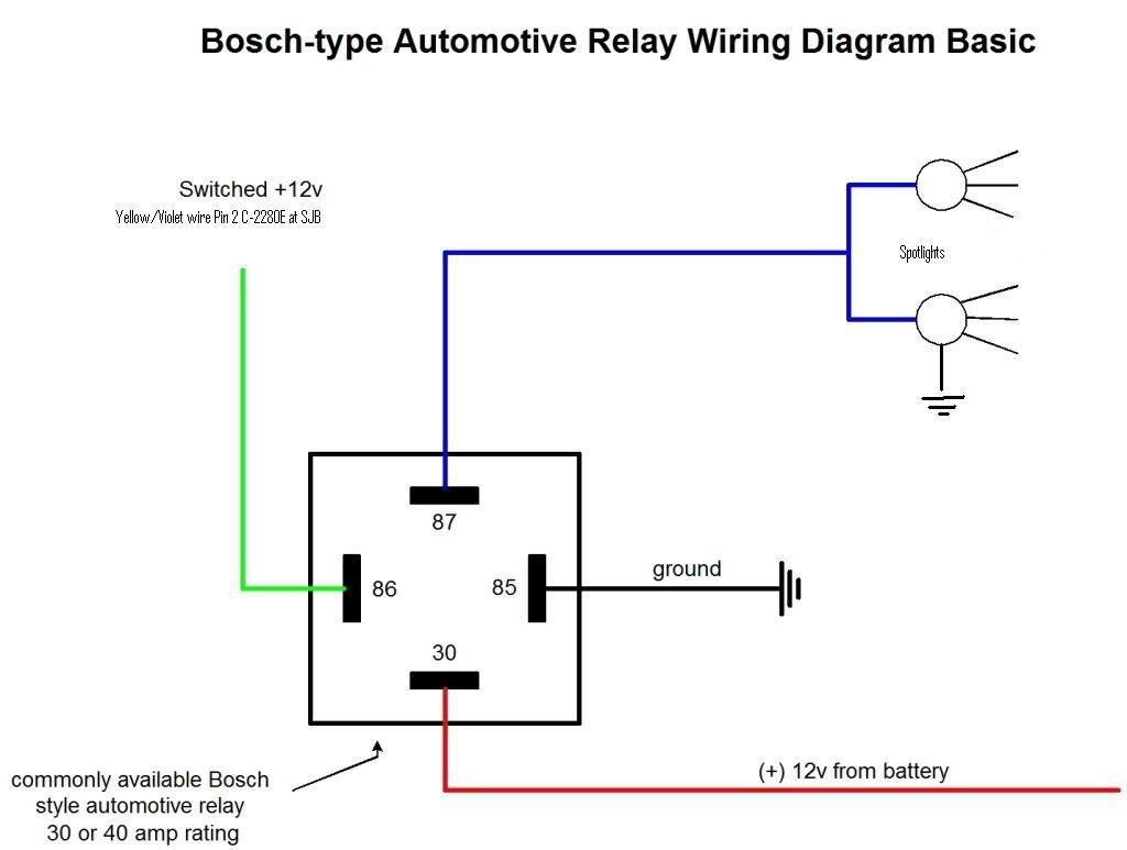 bx_3776] wiring diagram spotlights 5 pole relay free download ... bosch 5 pin relay spotlight wiring diagram bosch 5 pin relay diagram athid.ynthe.funi.icism.viewor.mohammedshrine.org