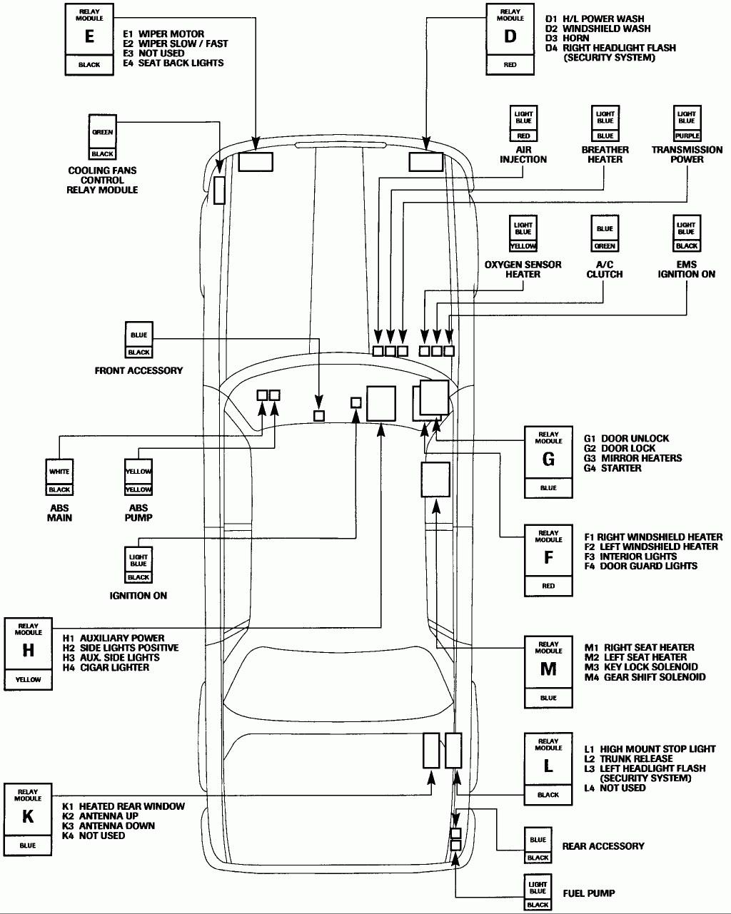 Jaguar Xj8 Engine Wiring Diagram - Wiring Diagram Replace rub-random -  rub-random.miramontiseo.it | 2005 Jaguar Xj Wiring Diagram |  | rub-random.miramontiseo.it