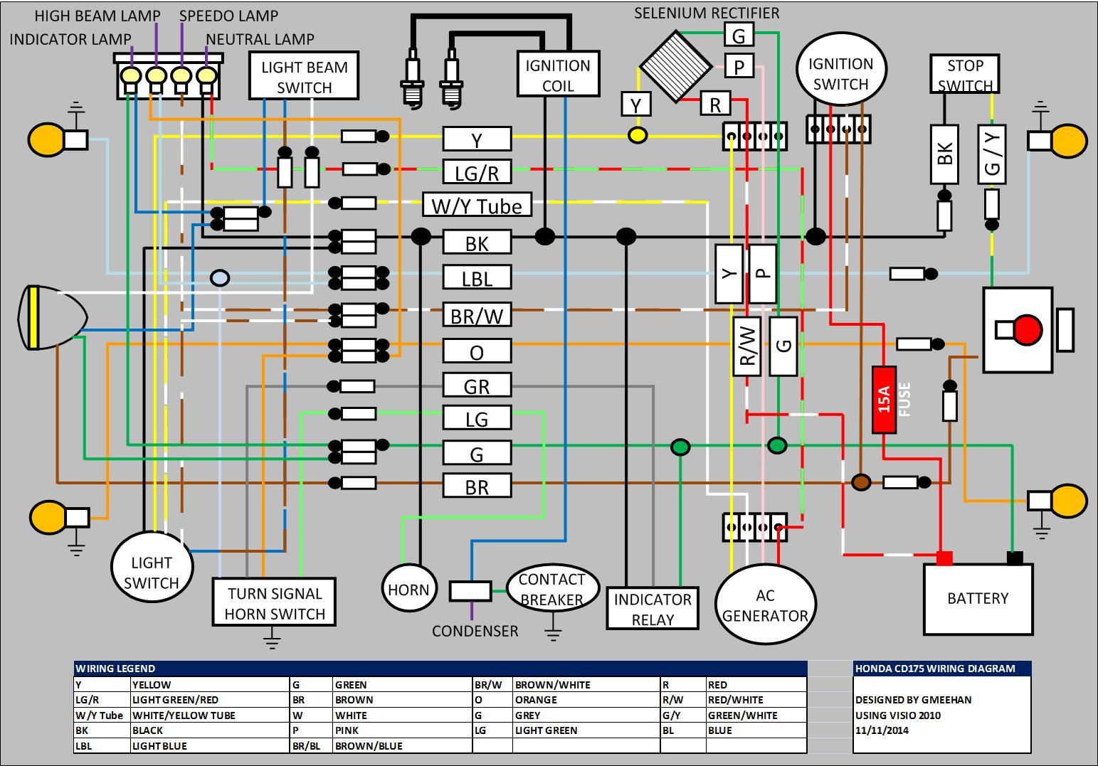 wiring diagram kick start motorcycle 125cc motorcycle wiring diagram faint repeat2 klictravel nl  125cc motorcycle wiring diagram faint