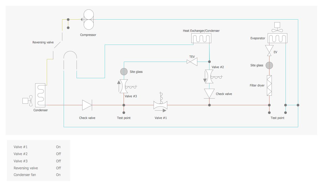 fx_6170] hvac diagram drawing template wiring diagram  athid ynthe xolia inama mohammedshrine librar wiring 101