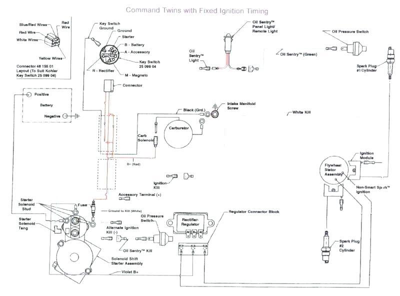 20 Hp Kohler Wiring Diagram Bmw 335i Fuse Box Begeboy Wiring Diagram Source