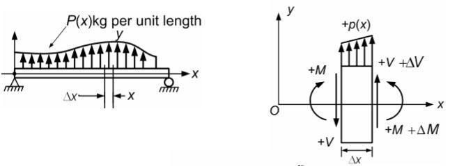 xd8058 circuitdiagram measuringandtestcircuit