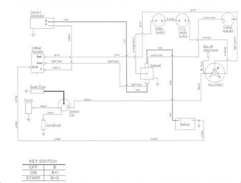 Cool Wiring Diagram Model 2135 Cub Epub Pdf Wiring Cloud Overrenstrafr09Org