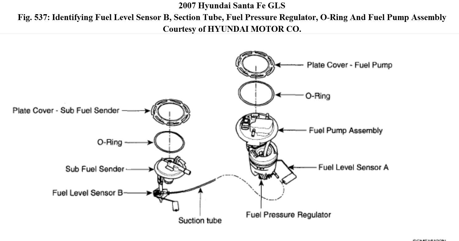 Car Complaints  2003 Kia Optima Fuel Filter Location