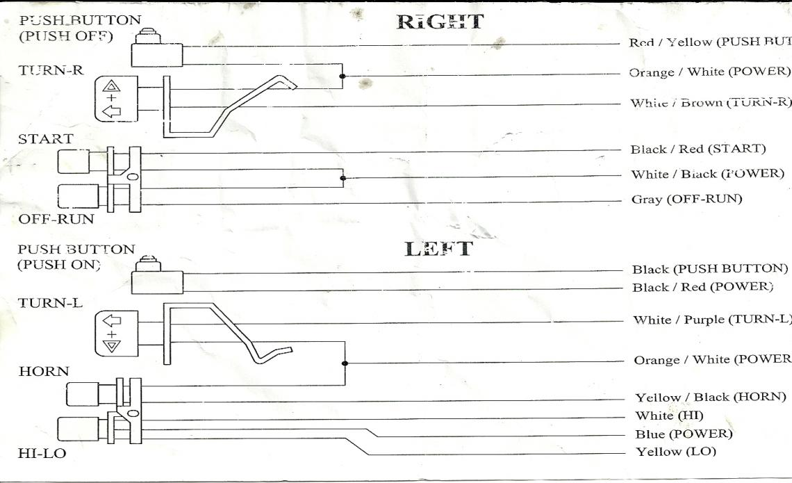 harley davidson wire diagram vy 4601  hand controlls harley wiring harness diagram harley davidson speed sensor wiring diagram hand controlls harley wiring harness