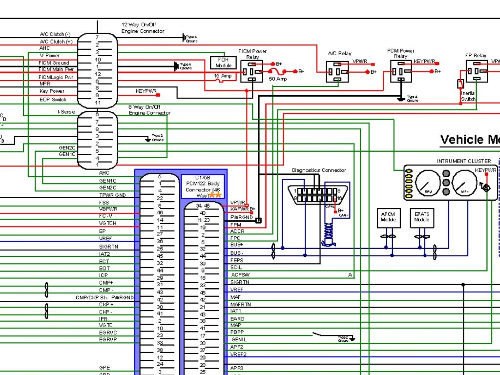 YH_6272] Ford 6 0 Wire Harness Free DiagramPenghe Arch Joami Mohammedshrine Librar Wiring 101