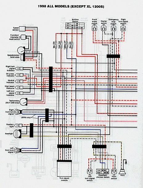 Marvelous 2003 Harley Davidson Horn Wiring Diagram Diagram Data Schema Wiring Cloud Staixaidewilluminateatxorg