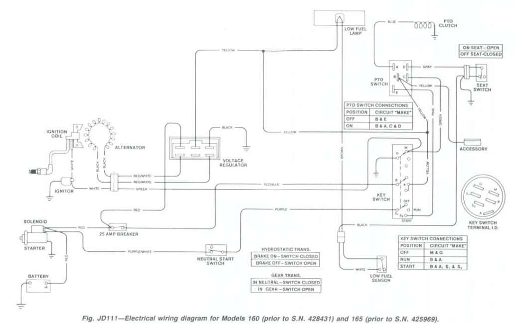 simplicity safety switch wiring diagram 1997 bmw 650 wiring