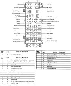 De 7136 98 Lincoln Continental Fuse Box Diagram Free Diagram