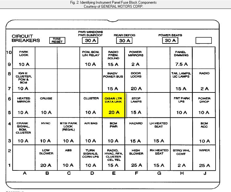 MT_2266] Buick Century Custom Fuse Box Wiring Diagram | 2004 Buick Century Fuse Diagram |  | Elec Numdin Redne Romet Apom Simij Knie Rdona Benol Eatte Mohammedshrine  Librar Wiring 101