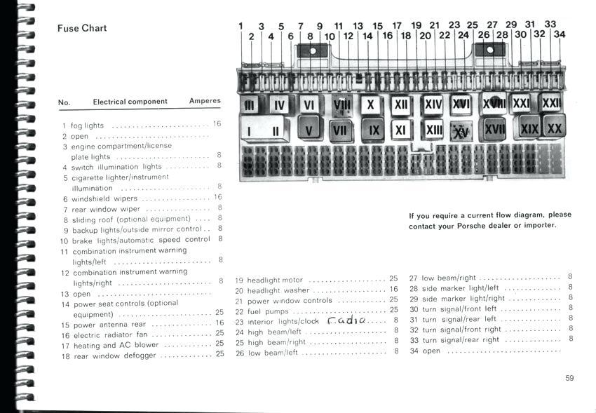 1978 porsche 928 fuse box xx 2244  porsche 944 s2 wiring diagram wiring diagram  porsche 944 s2 wiring diagram wiring