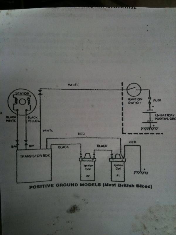 FK_8245] Wiring Diagram For Triumph Bsa With Boyer Ignition Schematic WiringEachi Elinu Wigeg Mohammedshrine Librar Wiring 101